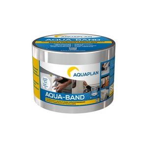 Aqua-Band ALU